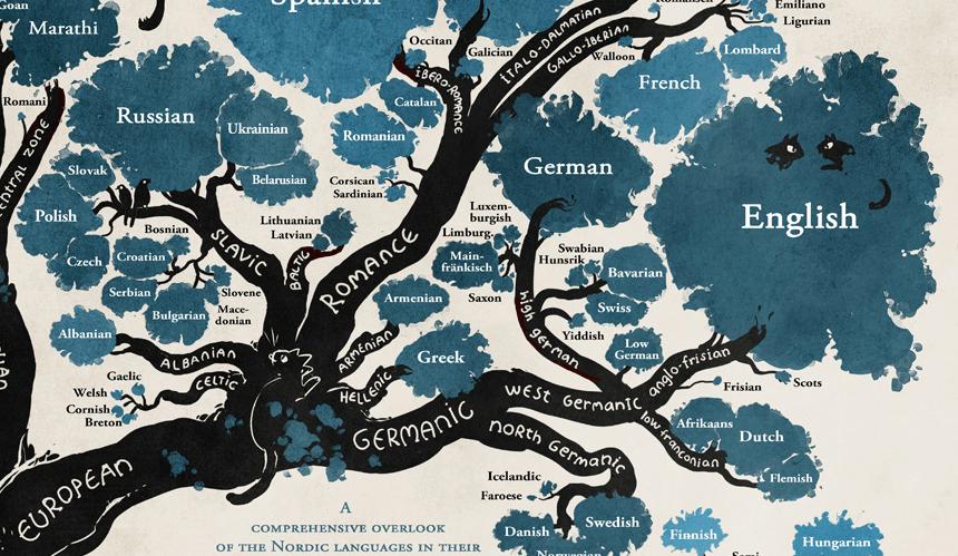 Un magnifique arbre généalogique des langues